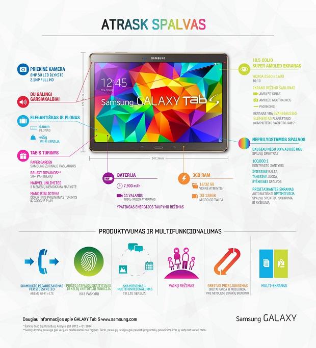 Samsung_GalaxyTabS_061014