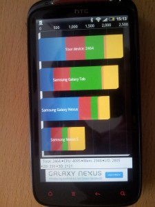 HTC Sensation XE Quadrant Test